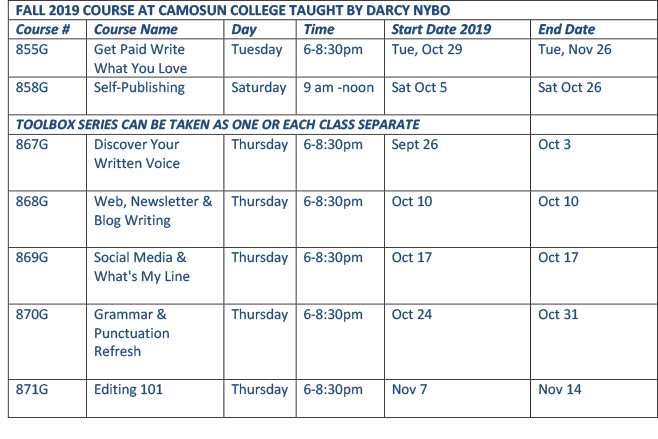 Fall writing courses at Camosun College taught by Darcy Nybo